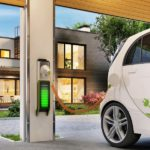 Technology That Helps Diminish Carbon Footprint